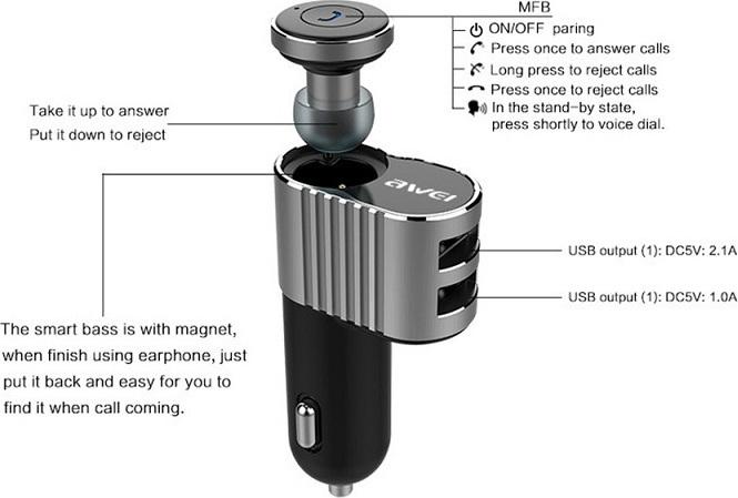 Επαναφορτιζόμενο Ασύρματο Bluetooth Ακουστικό Awei A871BL με Αυτοκινήτου Μαύρο διαφημιστικό 4